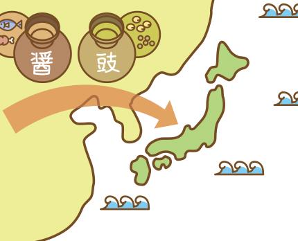 味噌の起源